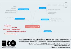 Cartel EcoAlternativa v2